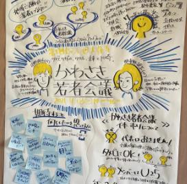 川崎市の若者が集結する「かわさき若者会議」に注目